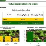 Stężenie azotanów oraz klasyfikacja sałaty